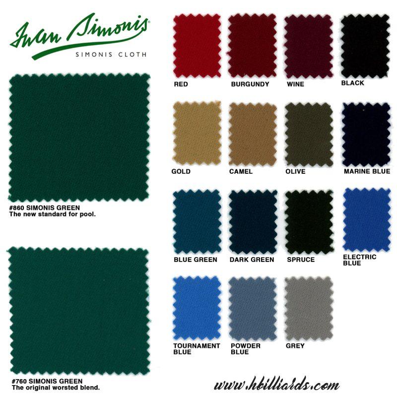 Swan Simonis Chart Colors
