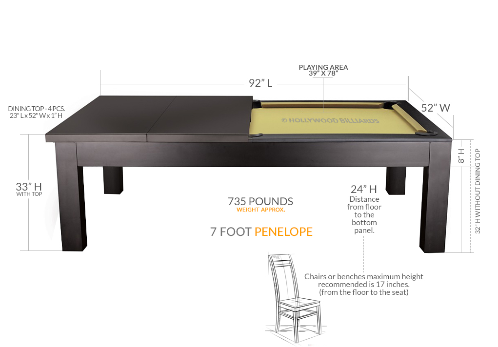 Fine Penelope Espresso Gmtry Best Dining Table And Chair Ideas Images Gmtryco